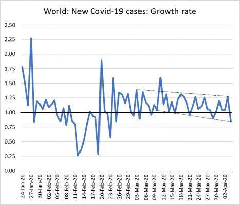 News - Covid-19 graph